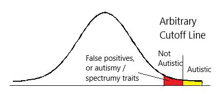 Autism Curve.png